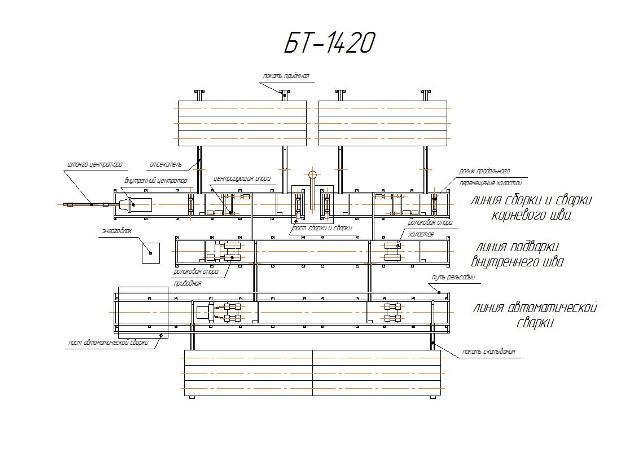 Схема трубосварочной базы БТ-