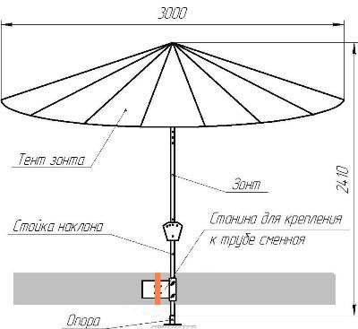 Схема зонта для сварочных