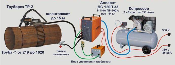 Схема сборки установки