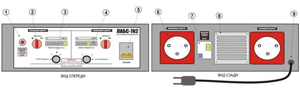 Вид блока управления ЛАБС-7К2